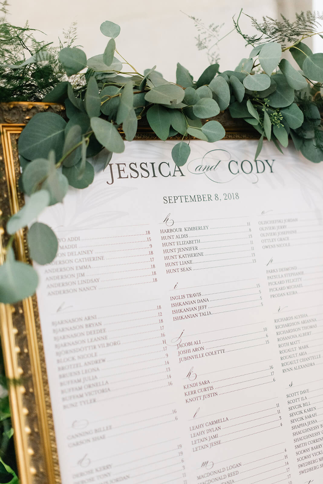 Day-of Stationery—Seating Chart and Place Cards